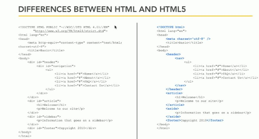 Differences between HTML and HTML5
