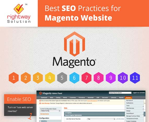 Useful SEO Practices for Magento Development [Infographic]